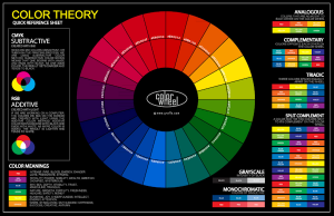 The Psychology Behind Choosing the Right Colors for Your Website